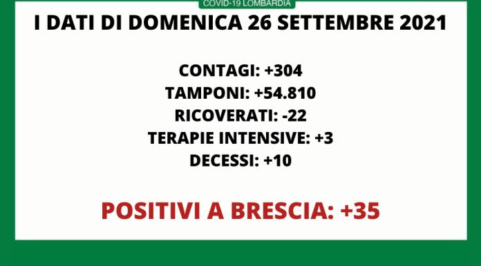 Dati Covid-19 Lombardia e Brescia 26 settembre 21