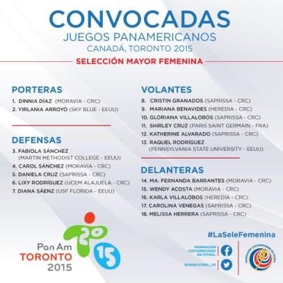 Lista-de-Convocadas-Juegos-Panamericanos-2015