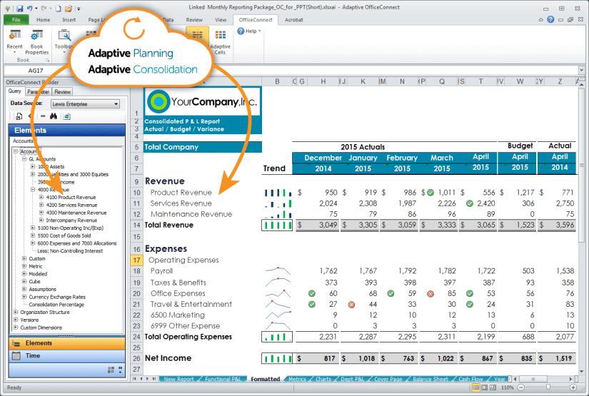 4 Software Untuk Bikin Laporan Keuangan Jadi Lebih Mudah