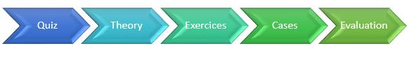 formation-processus-EN