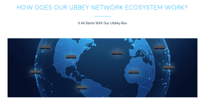 Ubbey Box