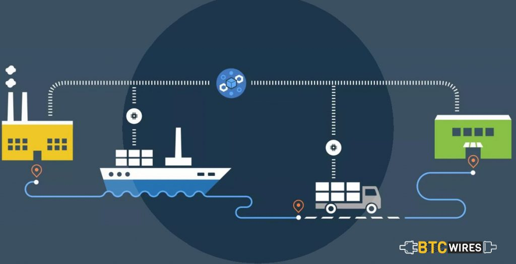 Supply Chain Management with Blockchain