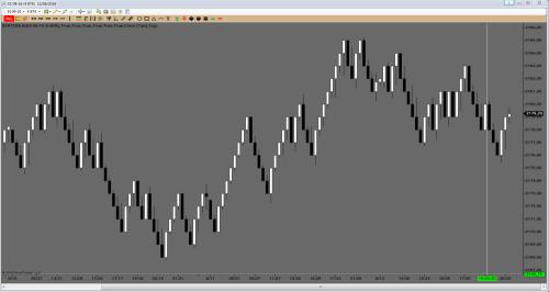 BTKTOOLS--indicador-trading