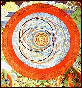 Buddhist Studies: Art and Architecture: Symbolism of Mandalas