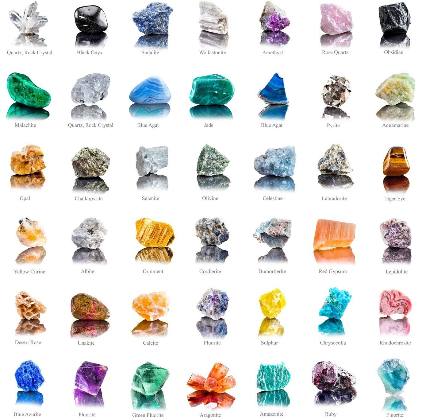 About Gemstones Used In Mala Prayer Beads