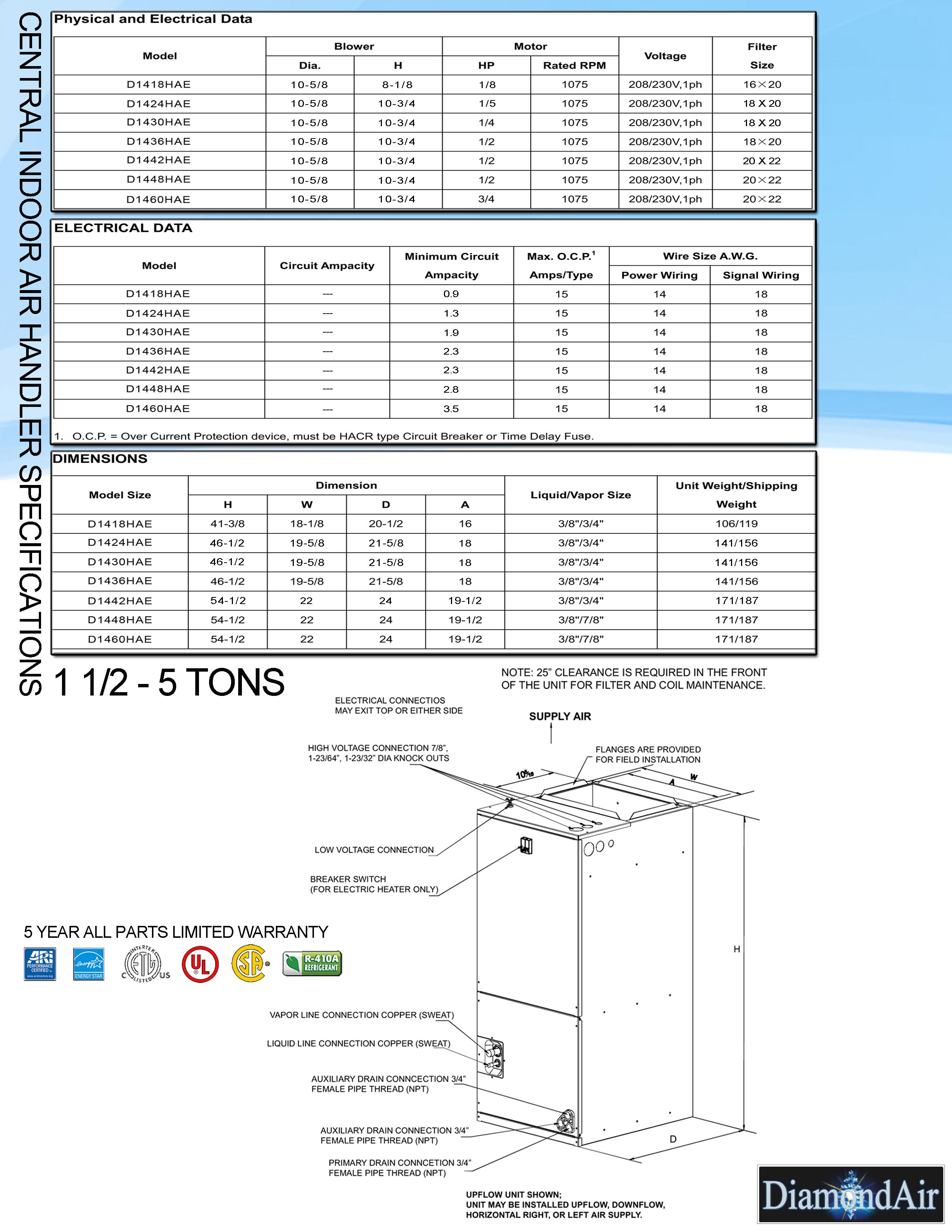 Nordyne Heat Strip Wiring Diagram Package Unit Auto Magnificent Air Handler Photos