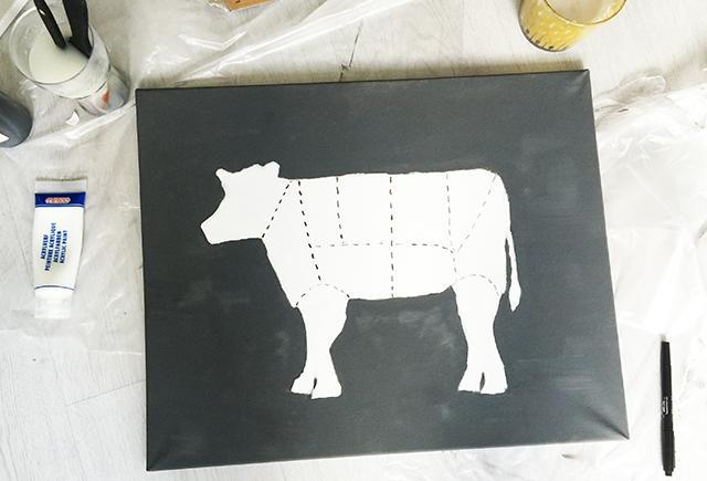 DIY vlees poster koe varken