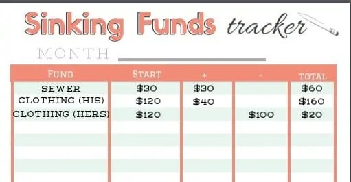sinking funds tracking sheet example