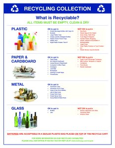 What is Recyclable