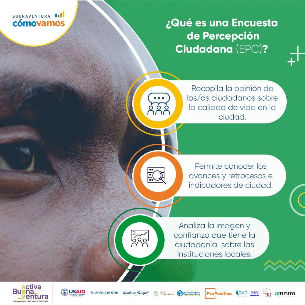 Infografía - Qué es una Encuesta de Percepción Ciudadana (EPC)?