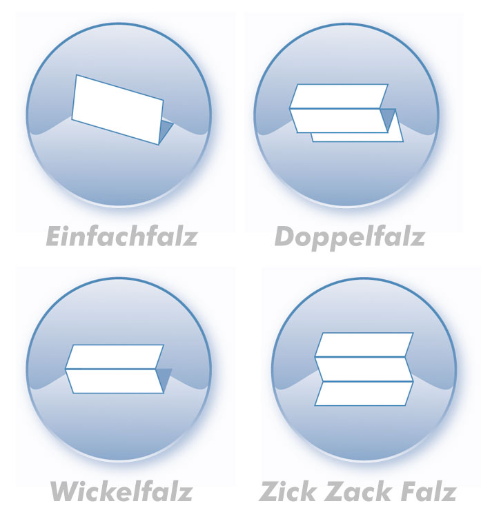 Briefe falzen-einfachfalz-wickelfalz-zickzackfalz-doppelfalz-Kuvertierservice