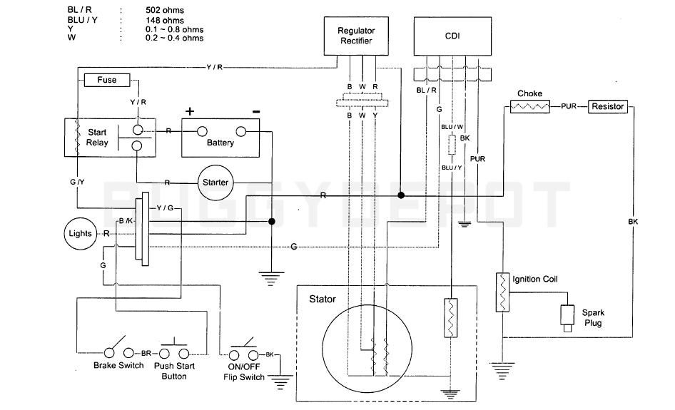 2004 Polaris Sportsman 500 Wiring Diagram Images System