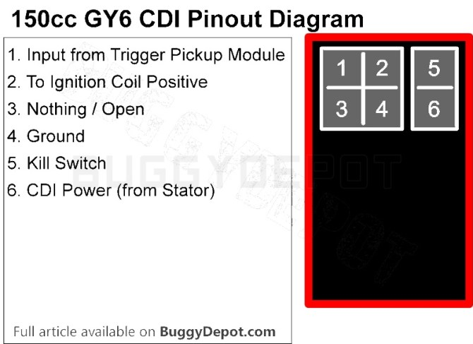 gy6 150cc ignition troubleshooting guide no spark  buggy