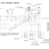 Yerf Dog 150cc Wiring Diagram (GoKart)  Buggy Depot