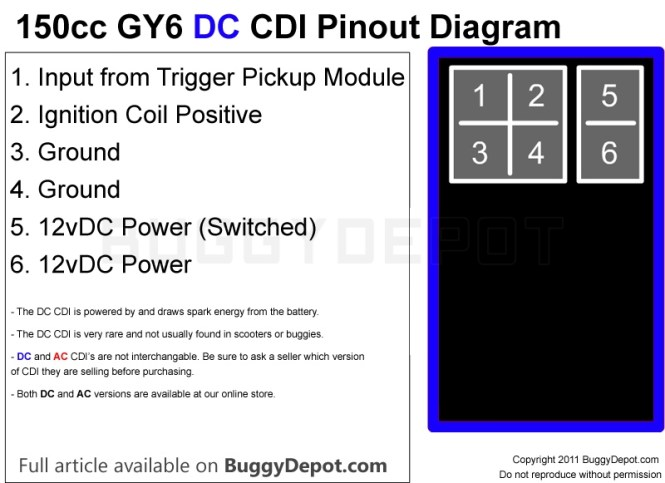6 pin cdi wiring diagram wiring diagram cdi wiring diagram printable base