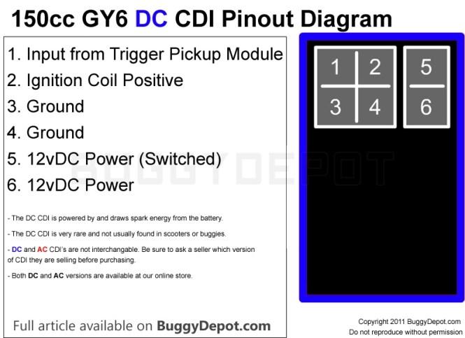 Wiring diagram 6 pin rectifier powerking wiring diagram 6 pin rectifier comvt wiring diagram sciox Image collections