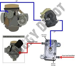 How to connect the Mikuni Fuel Pump (Honda Ruckus Swaps