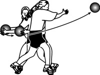 Medicine Ball Exercises: Hammer Throw
