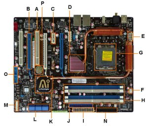 Motherboard Diagram: Identify Components for Motherboard Upgrades or Replacement