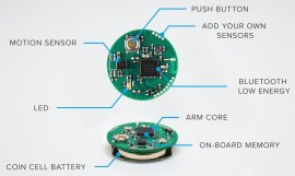 The Challenges and Aspects of Wearable PCB Design | PCBgogo