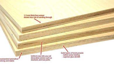Photo of Tips Memilih Plywood atau Triplek untuk Proyek Interior dan Hobi