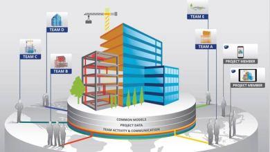 Photo of Building Information Modeling  (BIM), Pengertian dan Fungsinya