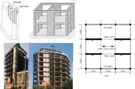 wall frame system gedung bertingkat