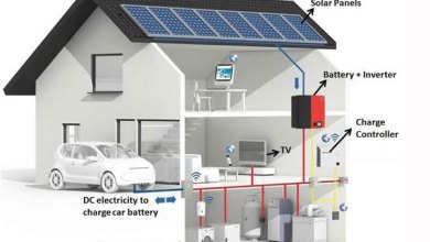 PLTS Off Grid System