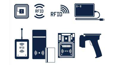 teknologi rfid
