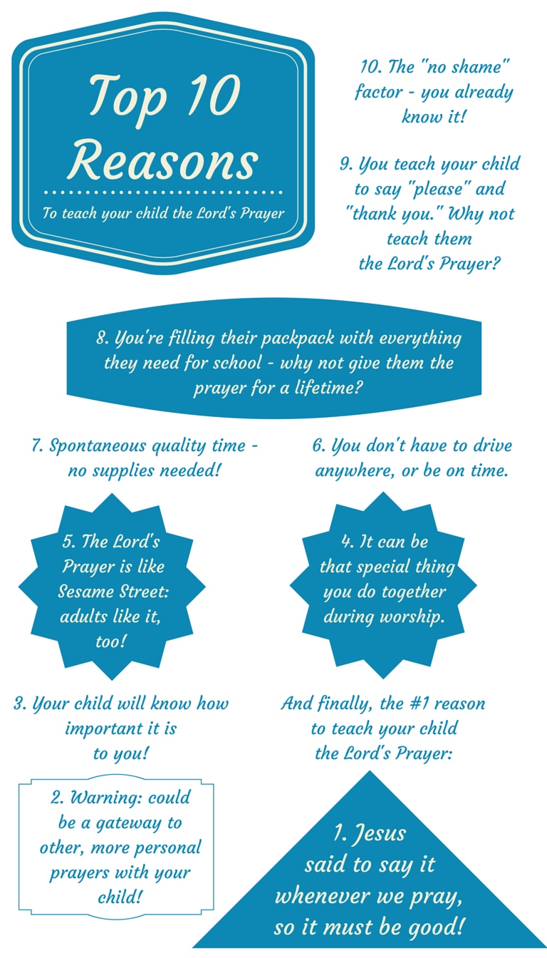 The Lords Prayer Challenge A Church Activity For All
