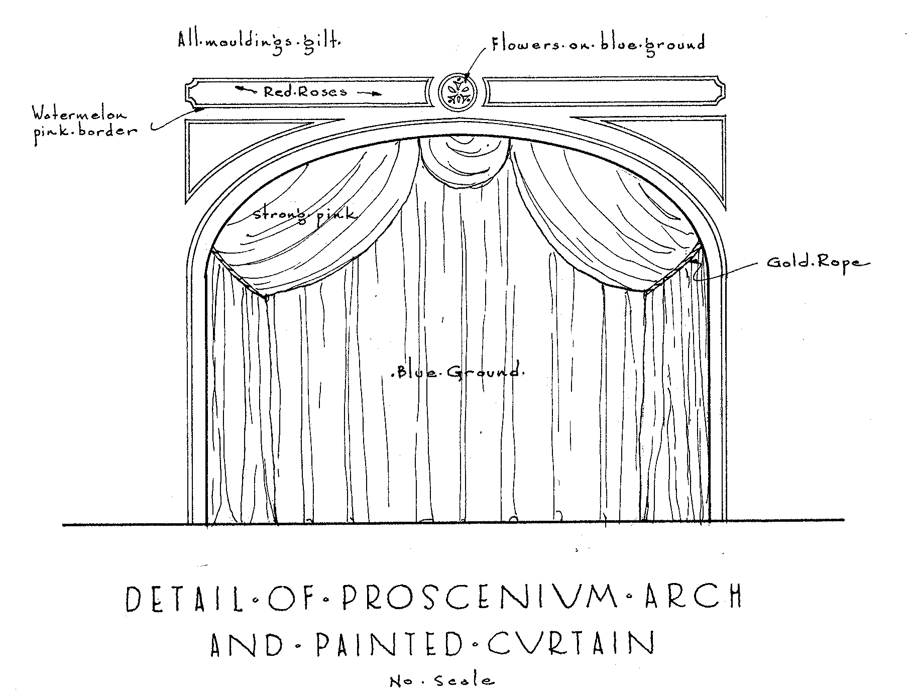 From Habs Diagrams Birdcage Stage Building In The Past