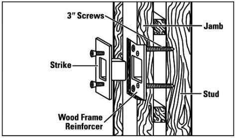 dead bolt diagram