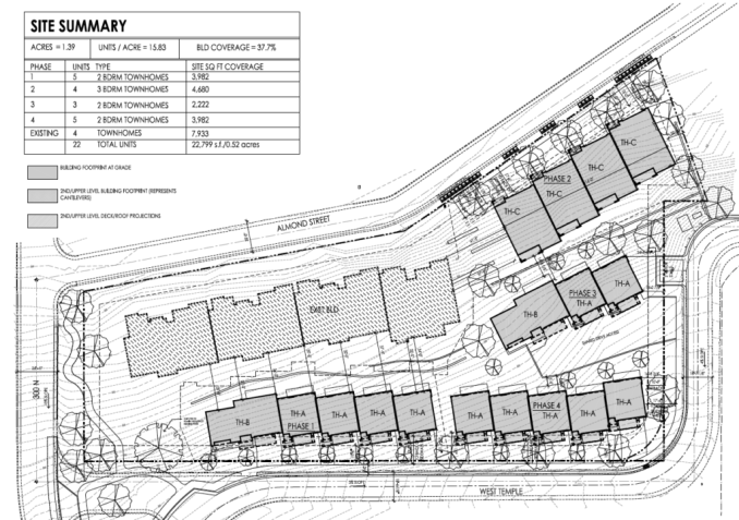 Updated site plan for the Almond Street Townhomes. Image courtesy Salt Lake City records.