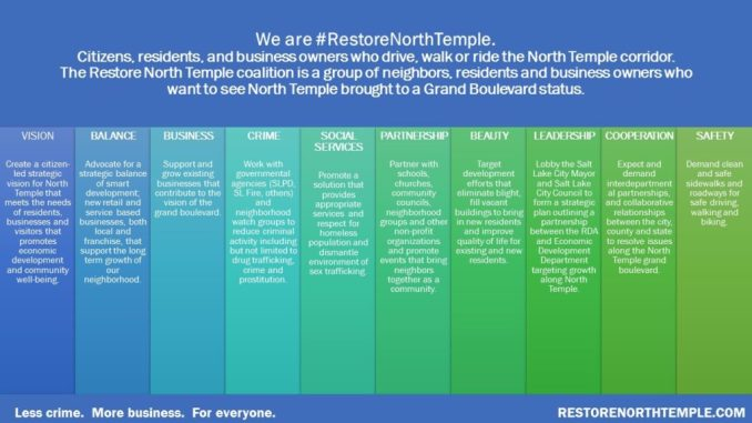The 10 Pillars of Success are the goals chosen by members of the Restore North Temple campaign. Image courtesy Restore North Temple.