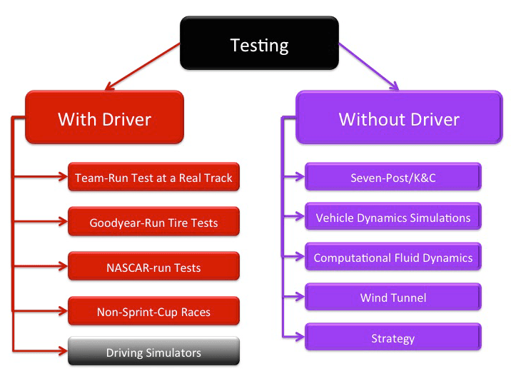 BSPEED_TestingTaxonomy2