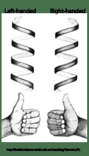 Handedness-Chirality