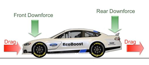 Aero_Definitions_FordFusion