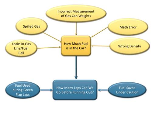 BSPEED_FuelMileage_CalculationDiagram2