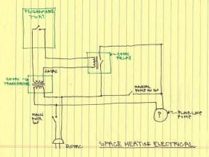 $2K Solar Space and Water: System Diagrams