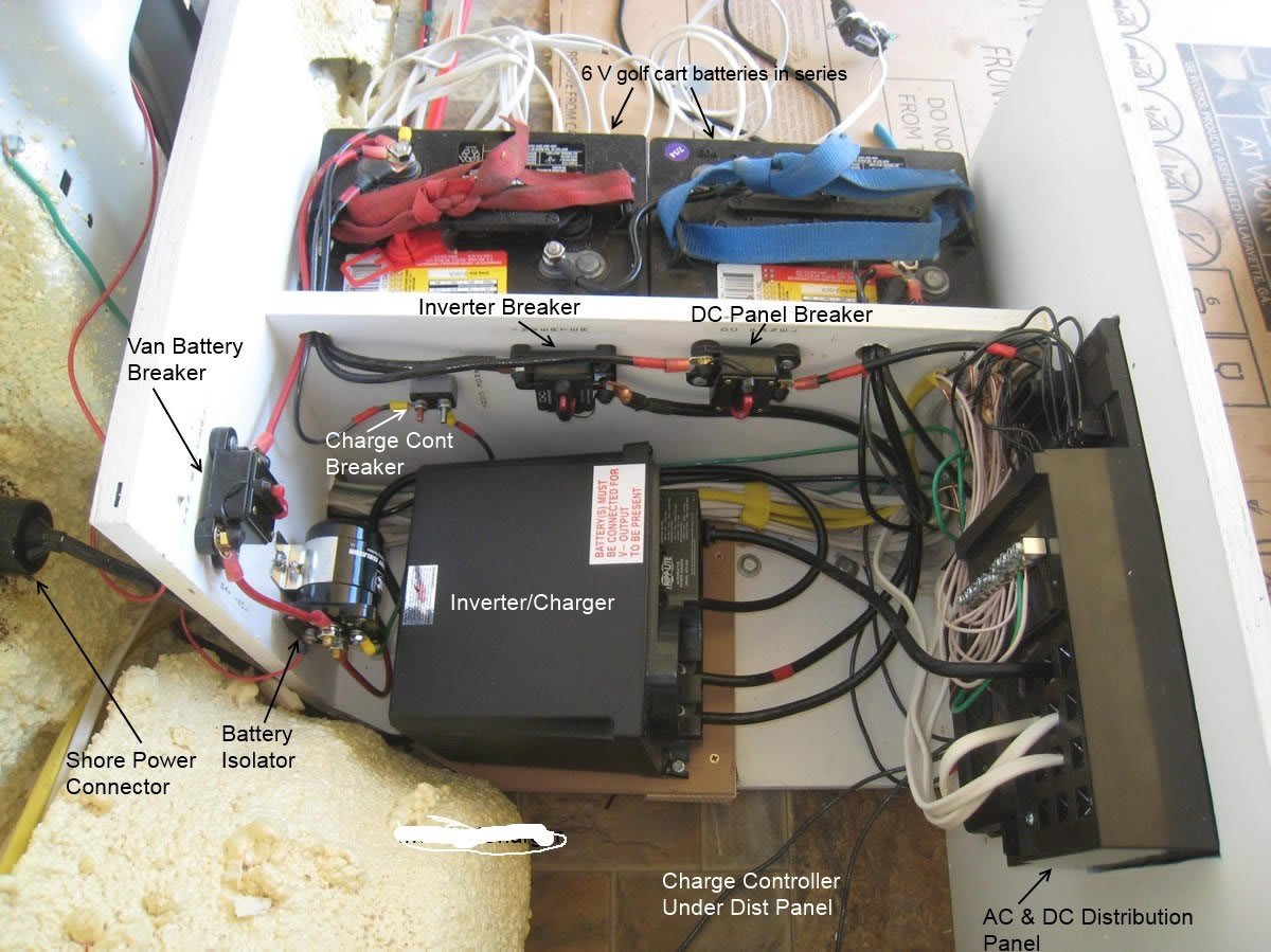 Solar Rv Panel Diagram Wiring