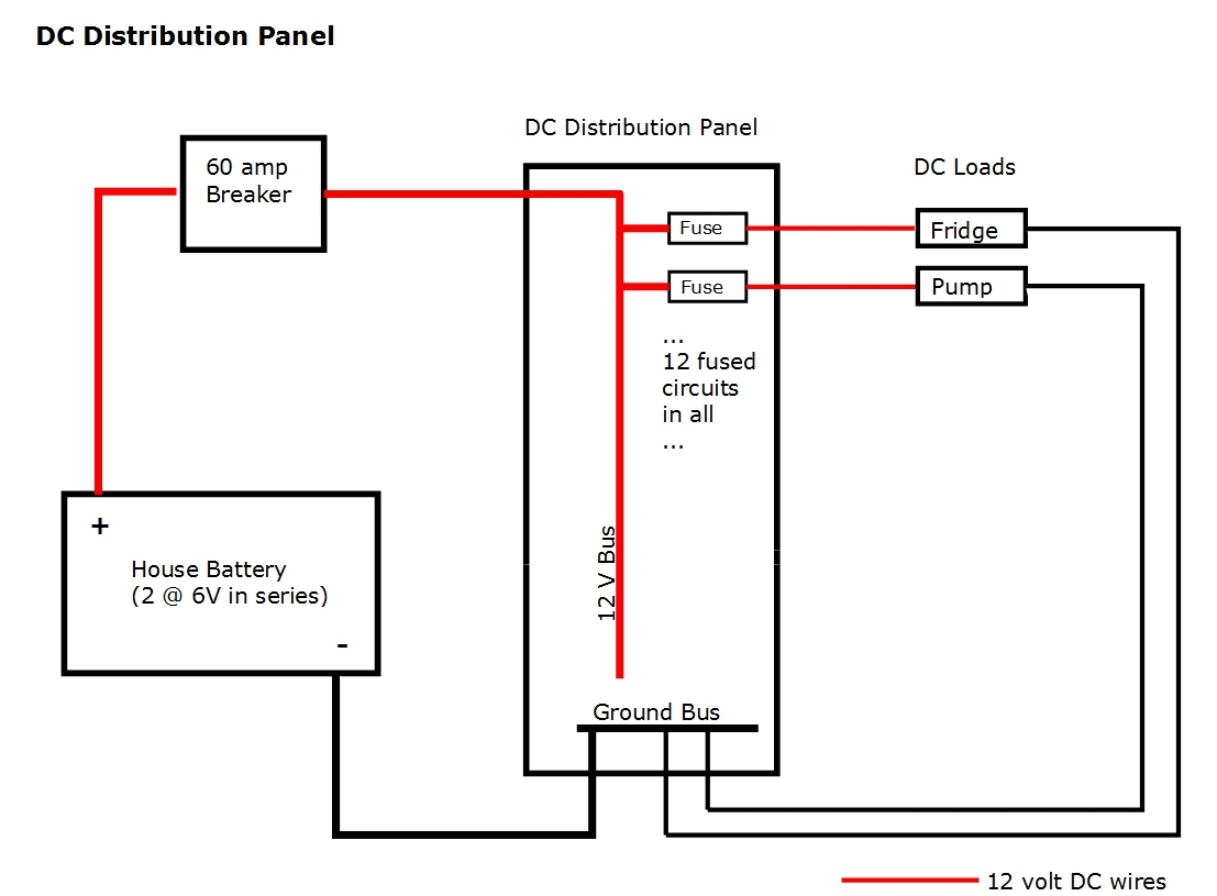 volt dc wiring image wiring diagram 12 volt wiring 12 image wiring diagram on 12 volt dc wiring