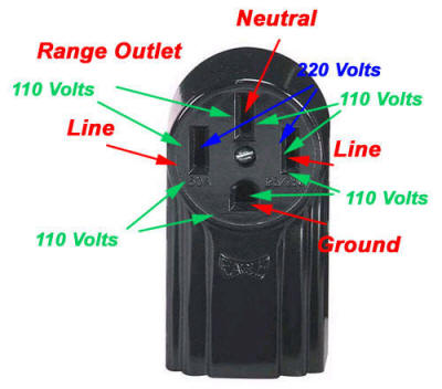 220 outlet wiring diagram - facbooik, Wiring diagram