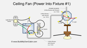Ceiling Fan Wiring Diagram (Power into light)