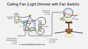 Ceiling Fan Wiring Diagram (With Light Dimmer)