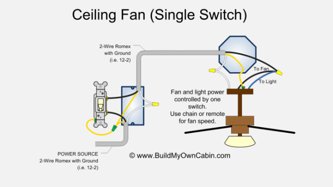 ceiling fan light switch wiring diagram single  mitsubishi