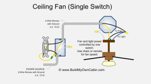 Ceiling Fan Wiring Diagram (Single Switch)