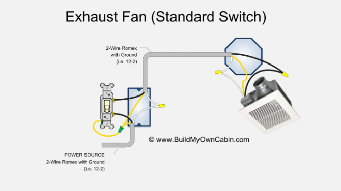 bathroom exhaust fan with light wiring diagram  top wiring