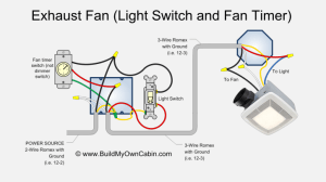Exhaust Fan Wiring Diagram (Fan Timer Switch)