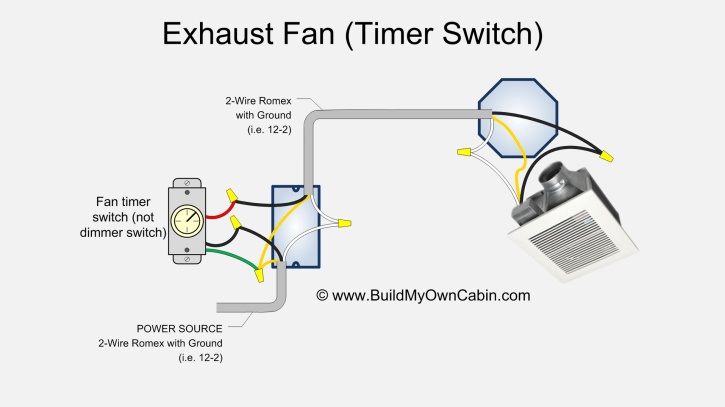 bathroom fan wiring diagram fan timer