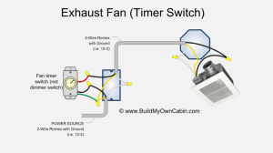 Bathroom Fan Wiring Diagram (Fan Timer Switch)